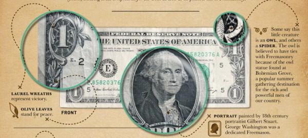 Us Dollar Bill Coins Universe